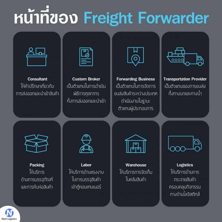 Freight Forwarder ผู้ช่วยในการนำเข้าสินค้าสำหรับผู้ประกอบการยุคใหม่ nextlogistics freight forwarder Freight Forwarder ผู้ช่วยในการนำเข้าสินค้าสำหรับผู้ประกอบการยุคใหม่                       Freight Forwarder next logistics info 768x768