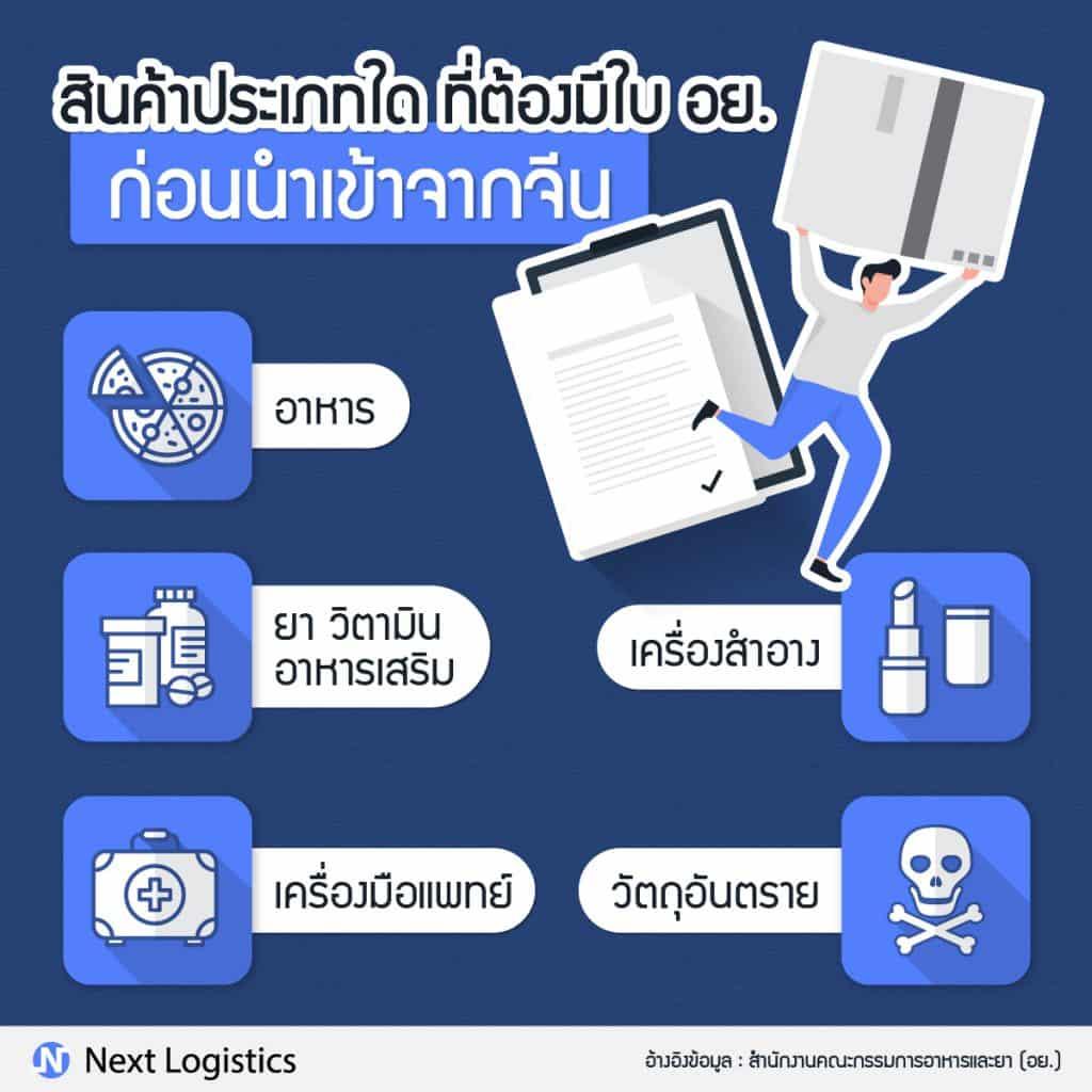 สินค้าประเภทใดต้องมีใบ อย. Next Logistics นำเข้าสินค้าจากจีน นำเข้าสินค้าจากจีน มีสินค้าประเภทใดบ้าง ที่ต้องมีใบอนุญาต อย.