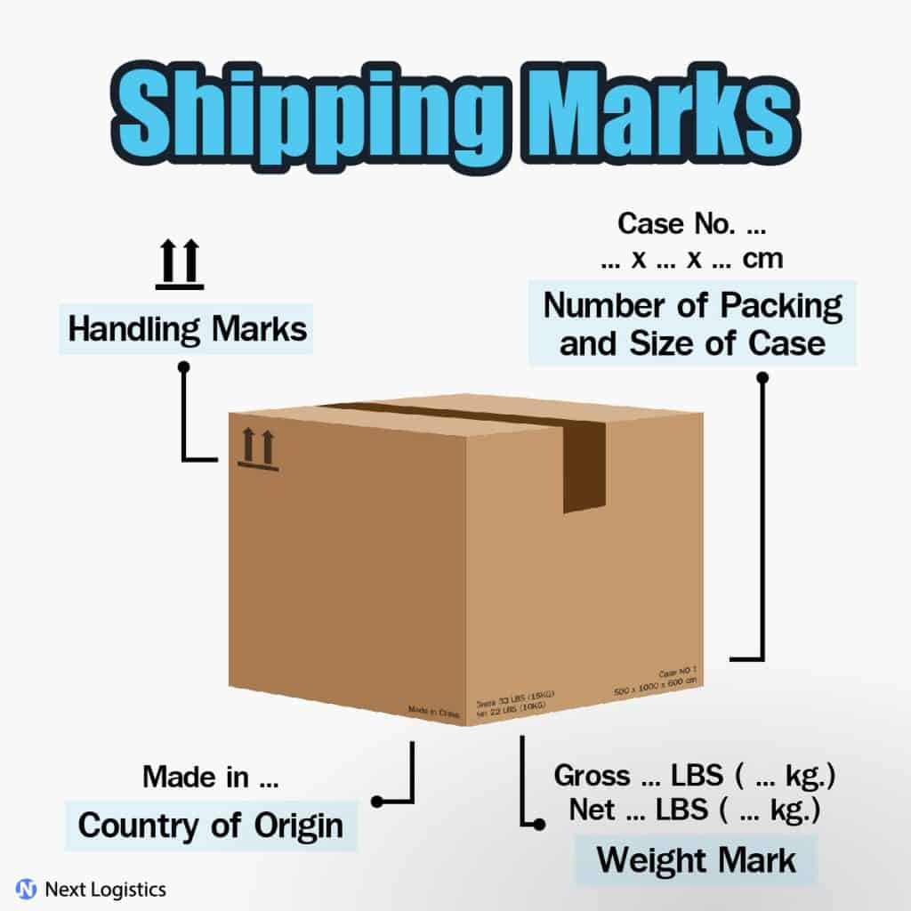 ตัวอย่างของ Shipping Marks Next Logistics นำเข้าสินค้าจากจีน นำเข้าสินค้าจากจีน Shipping Mark สำคัญอย่างไร ทำไมต้องมี ? Shipping Marks Next Logistics 1024x1024