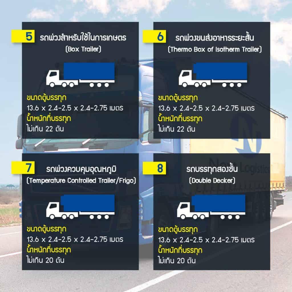 ชิปปิ้ง ชิปปิ้ง Update ! 8 ประเภทรถบรรทุกขนส่งที่ทั่วโลกนิยมใช้ 8                                                                                            5 8 1024x1024